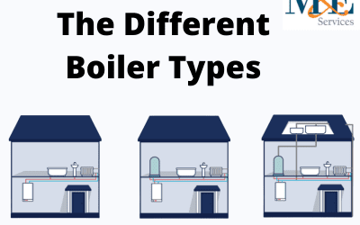 What are the different types of central heating systems?